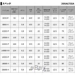 New DAIWA reel 20 Sorutiga 8000-H F/S from Japan