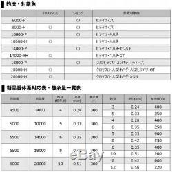 New DAIWA reel 20 Sorutiga 8000-P F/S from Japan